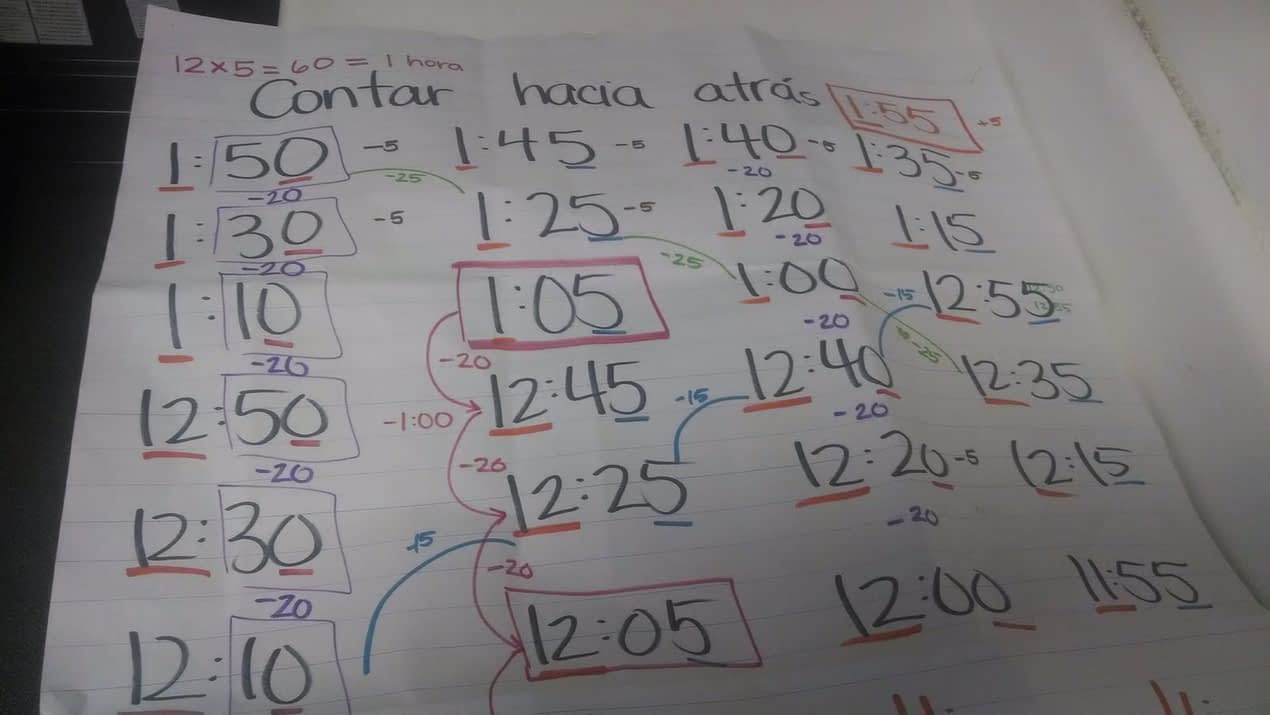 Choral Counting Spanish
