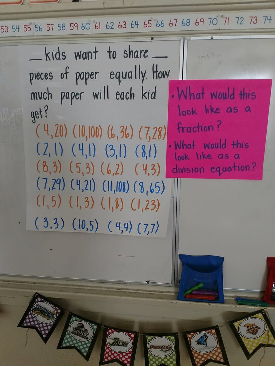 By changing the numbers in an equal share (quotative division) you can guide students from  understanding whole number division to the connection between division and fractions.